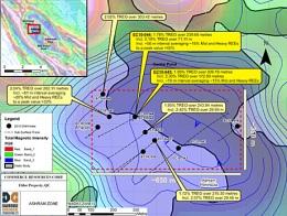 Commerce Resources Ashram Zone Bohrplan