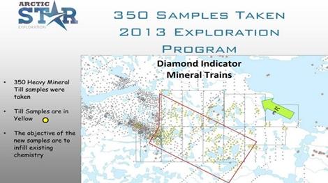 Spur der Indikatorminerale auf Redemption; Quelle: Arctic Star