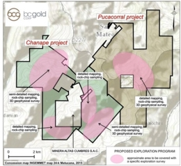 Geplante Explorationsprogramme; Quelle: BCGold Corp.