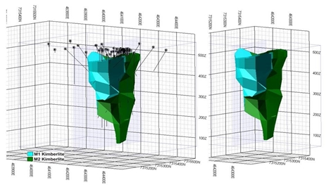 crystal-exploration-3d-modell-des-muskox-kimberlits