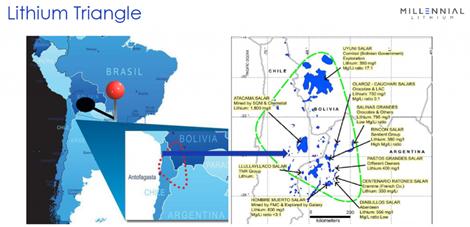Das Lithiumdreieck in Südamerika; Quelle: Millennial Lithium